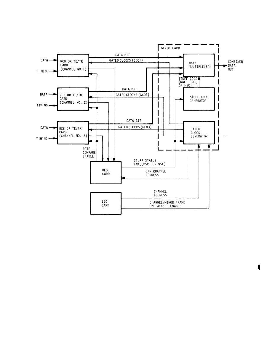 Enjoyable Simplified Block Diagram Of An Smps Showing A Ground Loop Electric Wiring Digital Resources Sapredefiancerspsorg
