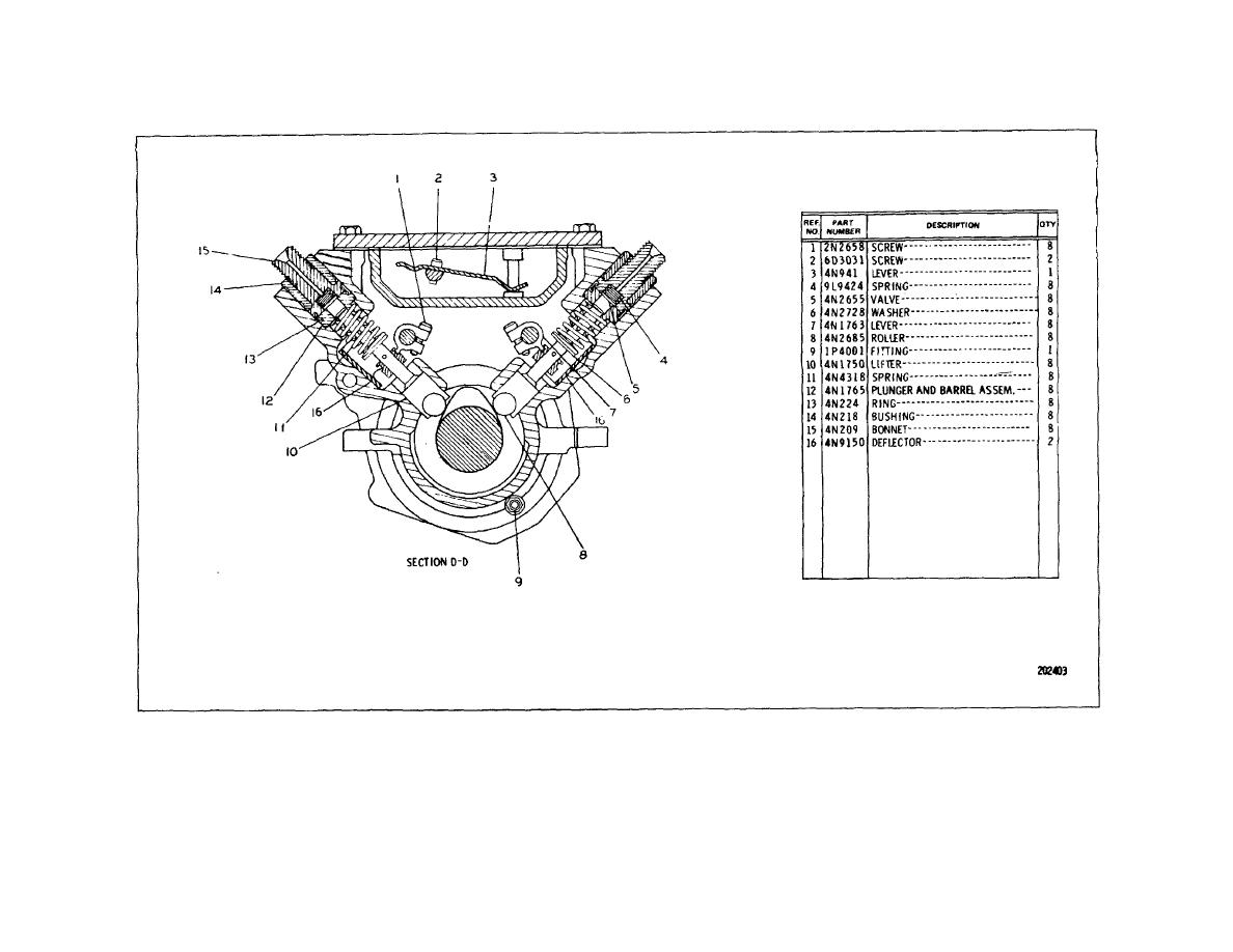 caterpillar 3208 injection pump diagram  caterpillar  get